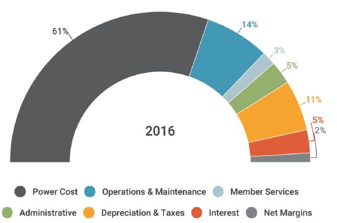 2016-chart2.jpg