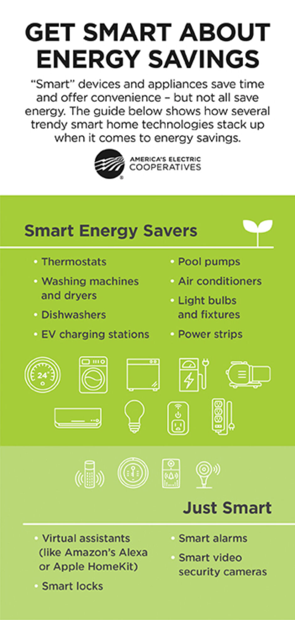 Get Smart About Energy Savings